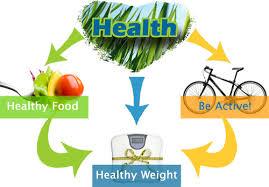 Healthy Life 1